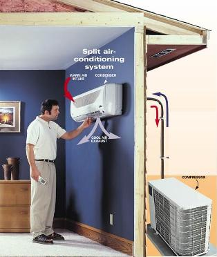 install-a-split-system-air-conditioner